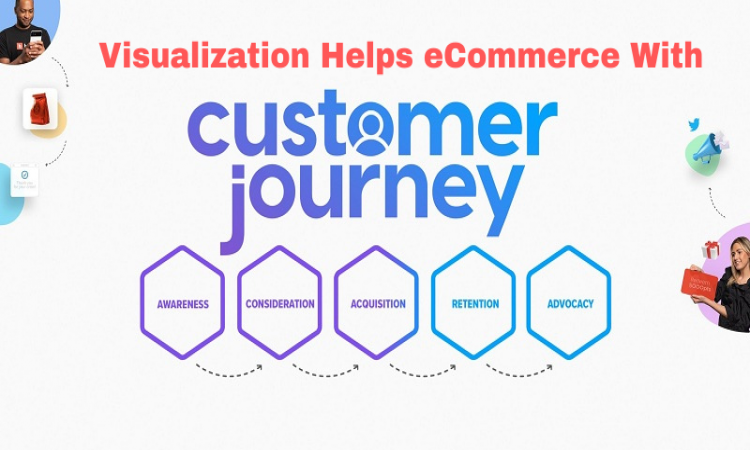 Can Visualization Help eCommerce with Customer Journey?